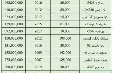 قیمت خودروهای شاسی بلند در بازار تهران + جدول