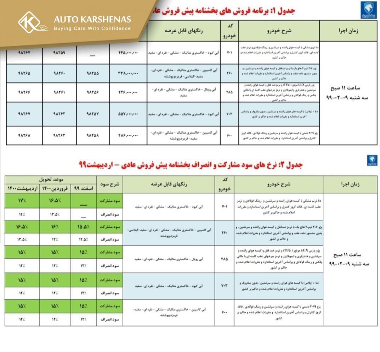 پیش فروش ۵ محصول ایران خودرو از ۹ اردیبهشت 1399